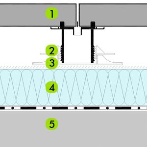 Zinco Green Roofs Adjustable Pedestal Walkway